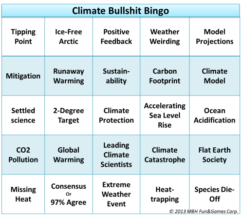 Climate Bullshit Bingo Hottest Game In Town – Now All The Rage At UN IPCC Conferences, Climate Speeches